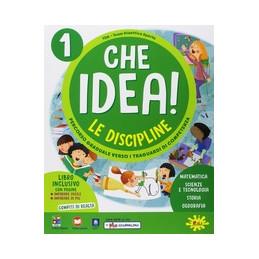 CONCORSO MIBAC 1052 ASSISTENTI ALLA FRUIZIONE, ACCOGLIENZA E VIGILANZA. PROVA SCRITTA ORALE